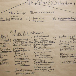 "Themenforum ""Vitales Ottersberg"""
